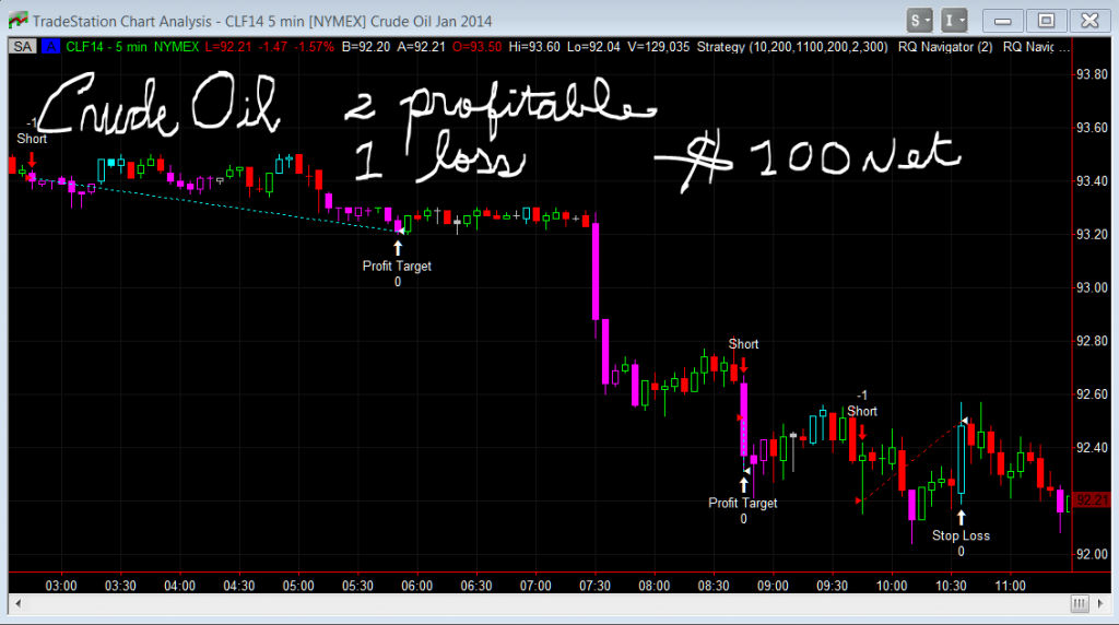 Crude oil futures trading system