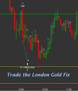The London Gold Fix – Be Amazed!