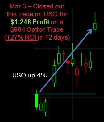 gld option trade1
