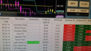 Pre-Market Trading Report for Stocks, Bonds, Commodities and Forex