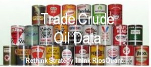 Crude Oil Inventories Data