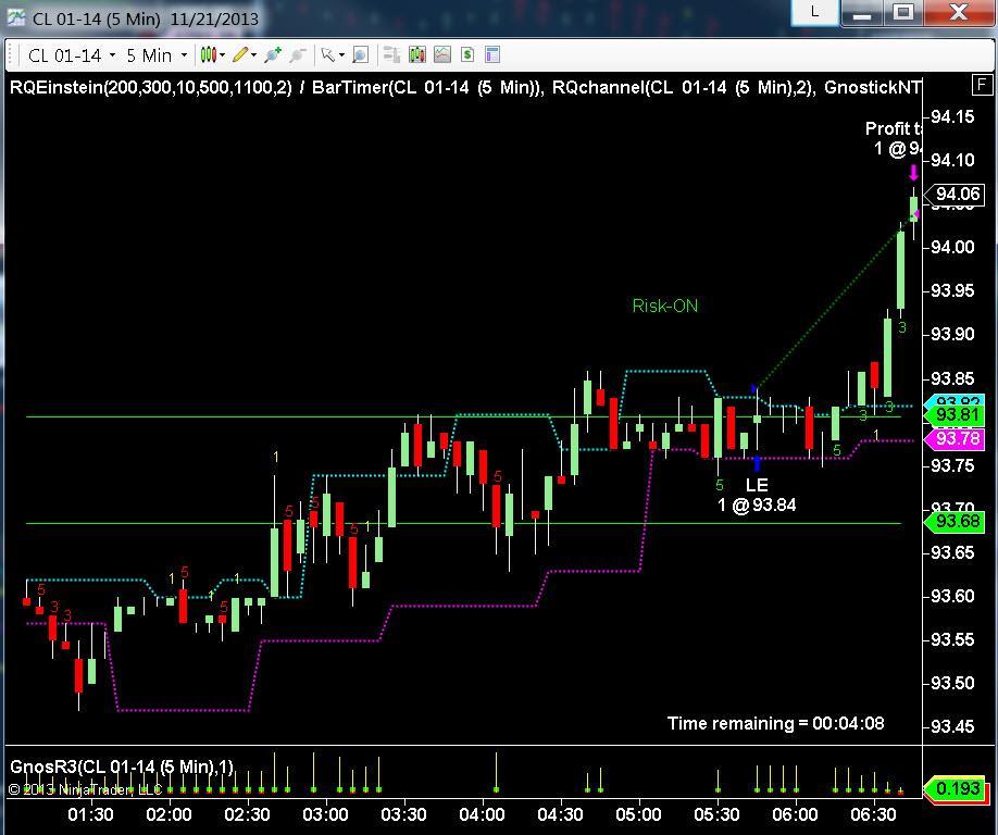 cl trade steve 11-21
