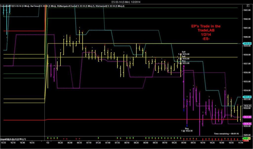 ep trade 1-2b