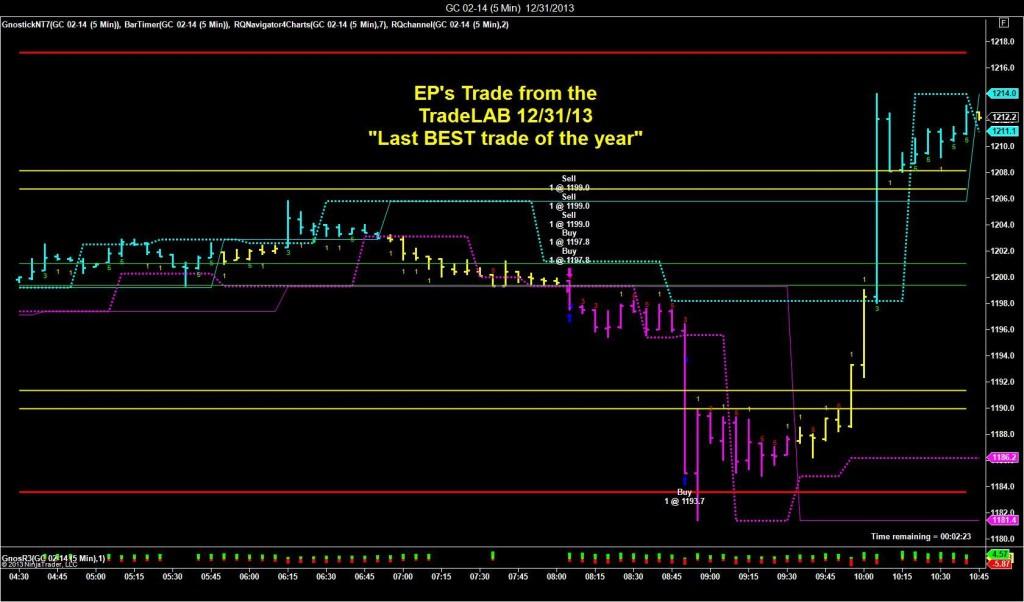 ep trade2