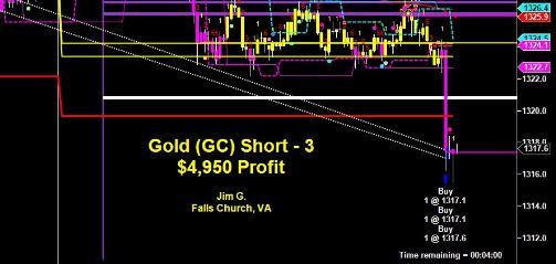 jim gold trade