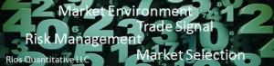 Risk Off Sentiment – Pre-Market Trading