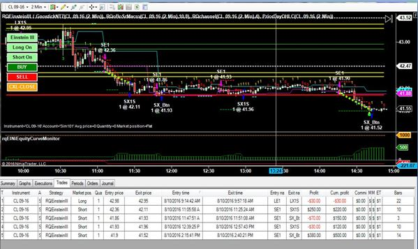 cl trades chart 8-10